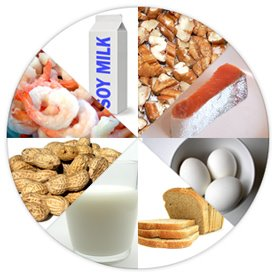 food-sensitivities
